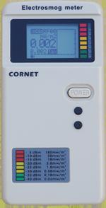 RF meters
